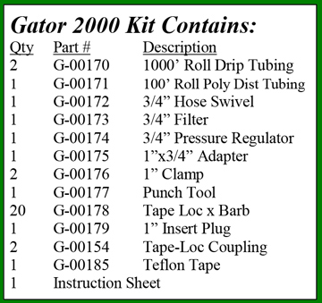 Gator-2000 Contains