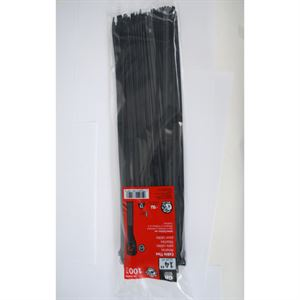 Cable Ties Tensile Strength